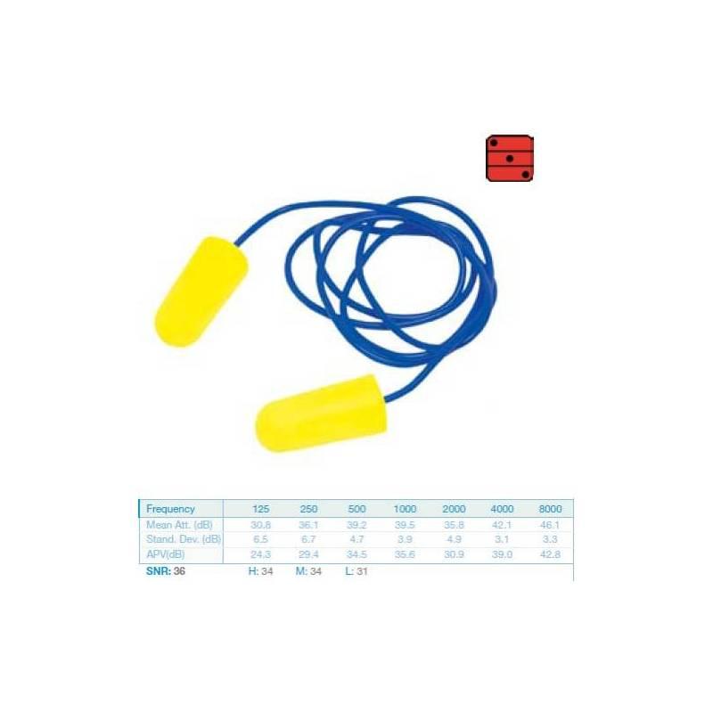 Protector auditivo EARSOFT cordón. Caja 200 pares - C139