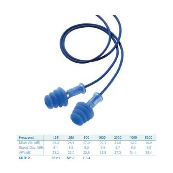 Protector auditivo FUSION detectable cordon. Caja 50 pares - S1234