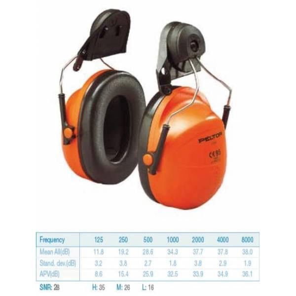 Orejera OPTIME II H31P3A para casco Edelrid - H31P3A