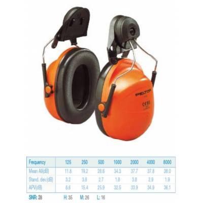Orejera OPTIME II H31P3K para casco dielélectrico