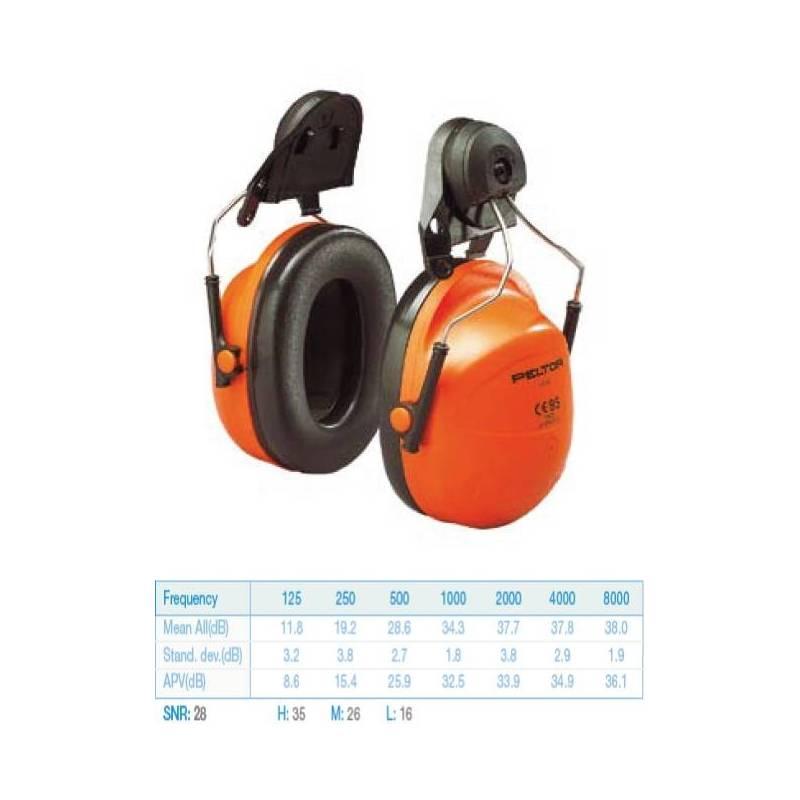 Orejera OPTIME II H31P3K para casco dielélectrico - H31P3K